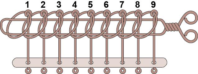 在解九连环的过程中间,只有两个规则可循;并且这两个规则在游戏中交替使用: 规则一:第一环可以在任何时候放上或取下环柄。 规则二:只有紧跟在领头环后的环可以放上或取下环柄。(领头环是套在柄上的最前面的环) 如果所有的环都在柄上,那么第一步可以有两个选择。(根据规则一,取下第一环;或者根据规则二,取下第二环。)但是,走完第一步以后,我们只需要交替使用这两个规则,就不会走回头路。 当环数是奇数时,第一步必须是要将第一环取下(规则一)。要解是偶数的连环时,第一步则是要将第二环取下(规则二)。取下一个环就是要将这个