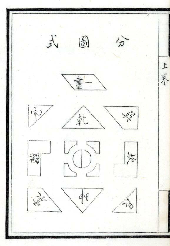 fifteen-piece tangram puzzle in Yizhi tu